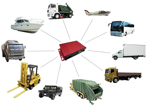GPS Vehicle Tracking System Suppliers Company China, Vehicle